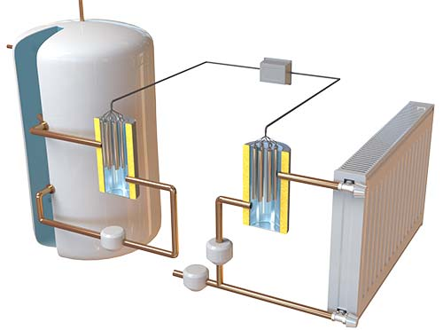 boiler process 3d graphic